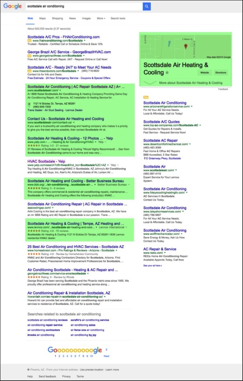 online marketing strategy case studies