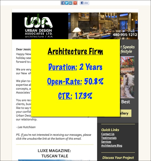 architecture firm email marketing