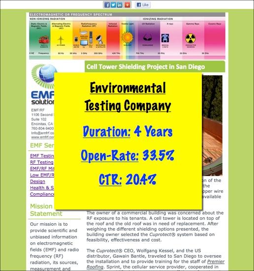 environmental testing company email marketing
