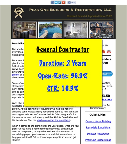 email marketing for general contractors