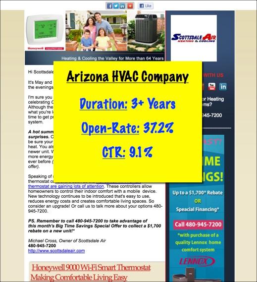HVAC Email Marketing