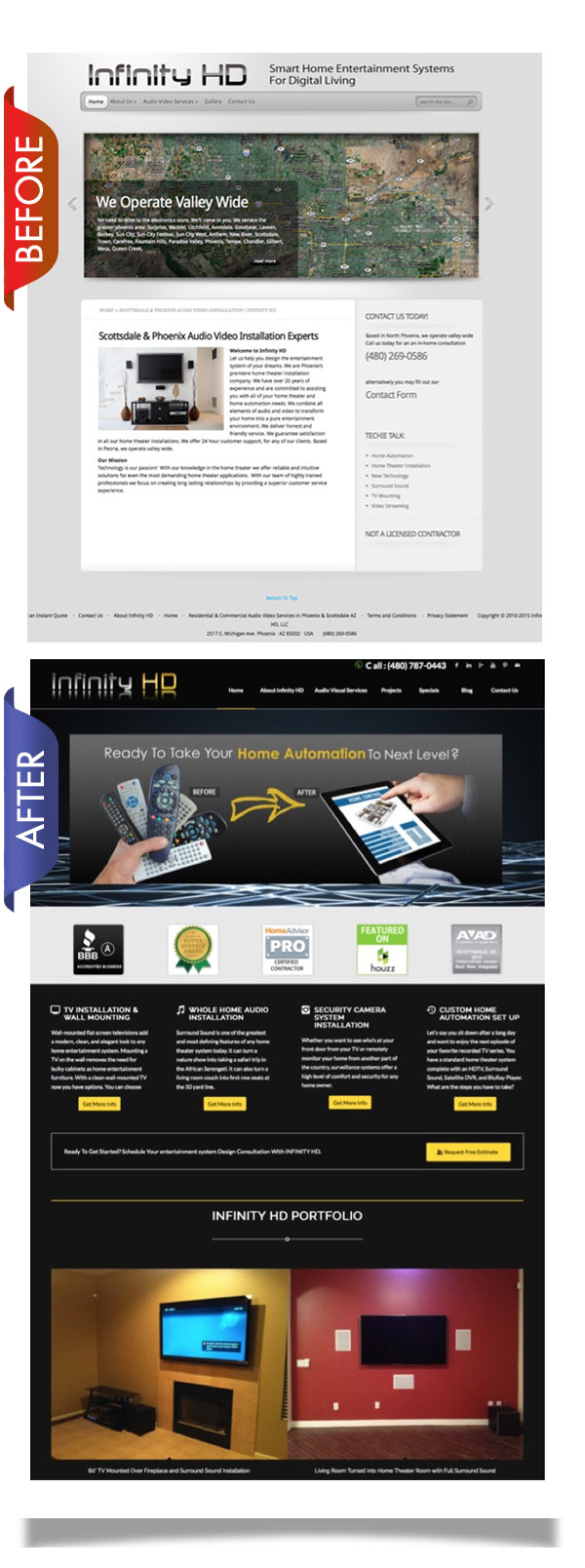 audio visual company website transformation