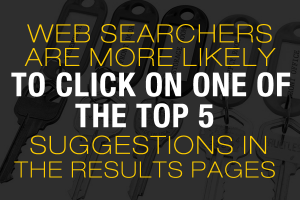 Web searchers are more likely to click on one of the top 5 suggestions in the results pages