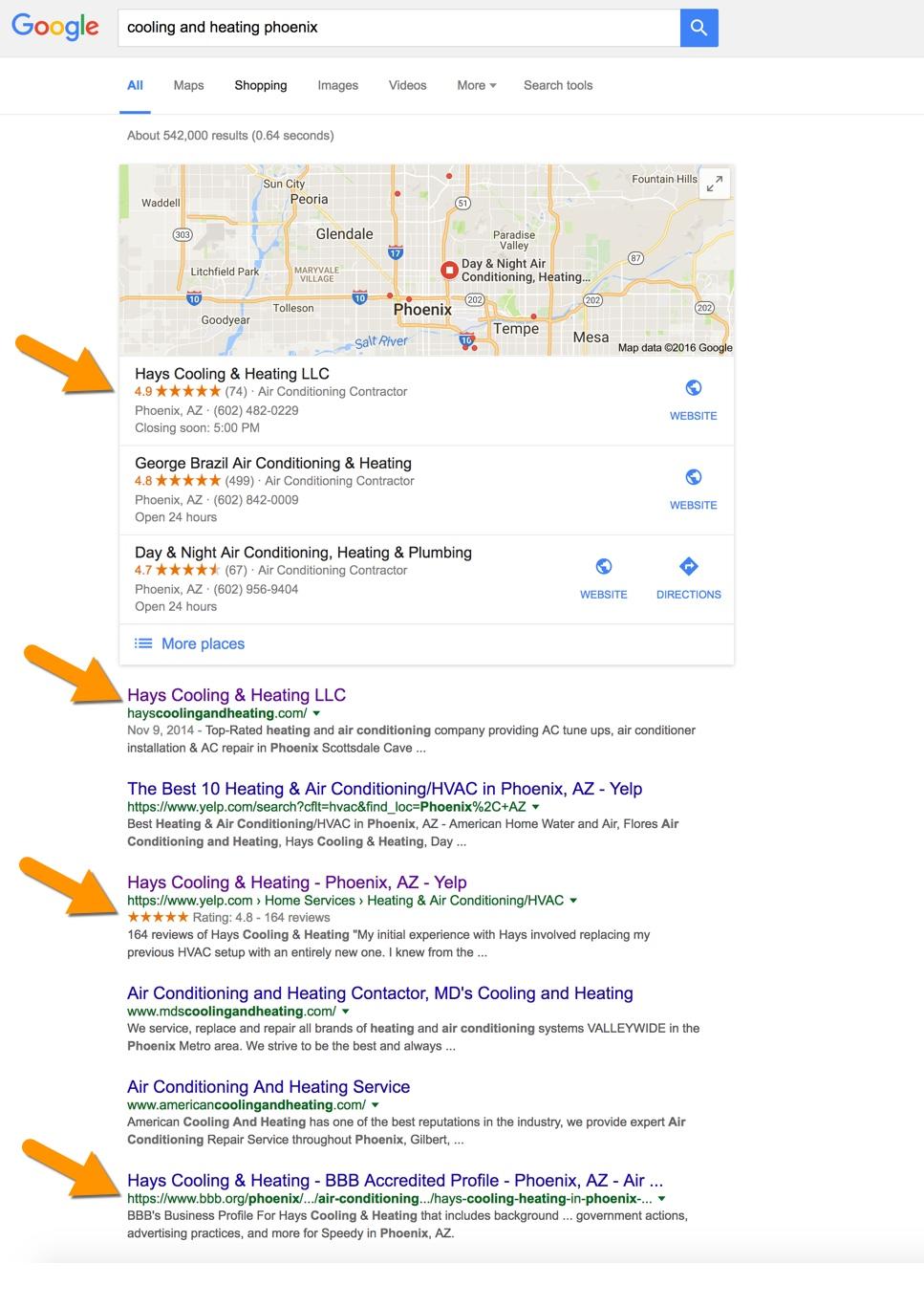 rank more than website on google